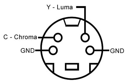atari 7800 s video mod connect the luma out chroma out points to the s video socket pictured below don t forget to attach the ground wires to the s video audio sockets